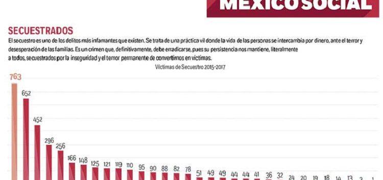 México social: violencia, ¿Qué hacer con ella?